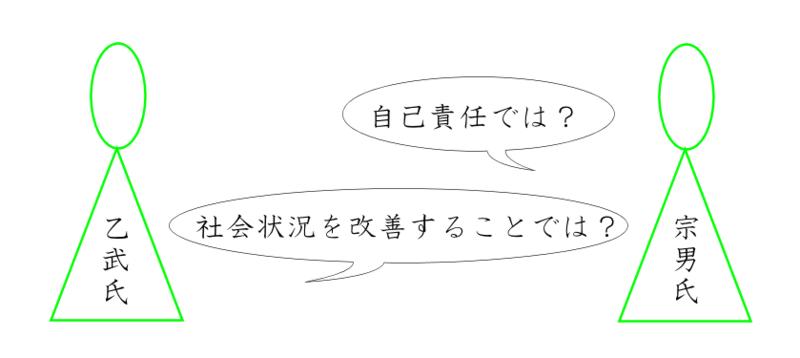 f:id:Daniel_Yang:20140329033306p:plain