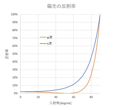 f:id:Daniel_Yang:20180426013720p:plain