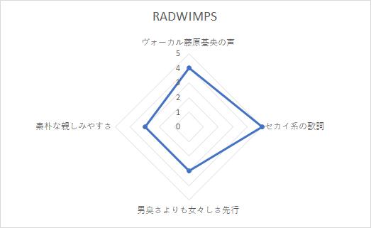 f:id:DankanTakeshi:20170125222731p:plain