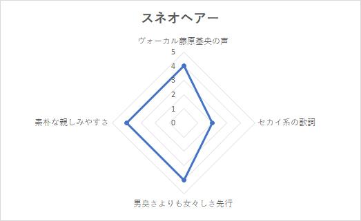 f:id:DankanTakeshi:20170125224904p:plain