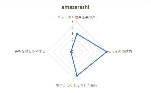 f:id:DankanTakeshi:20170125225611p:plain