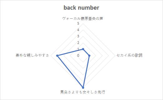 f:id:DankanTakeshi:20170125225706p:plain