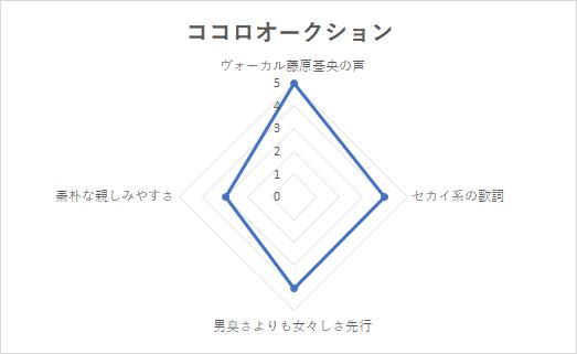 f:id:DankanTakeshi:20170125225848p:plain
