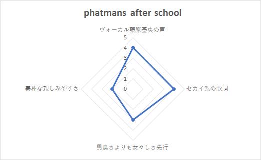 f:id:DankanTakeshi:20170128223420p:plain