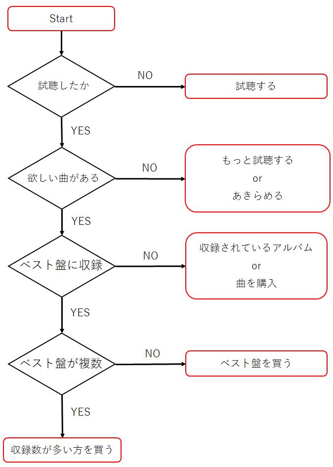 f:id:DankanTakeshi:20170425223410p:plain