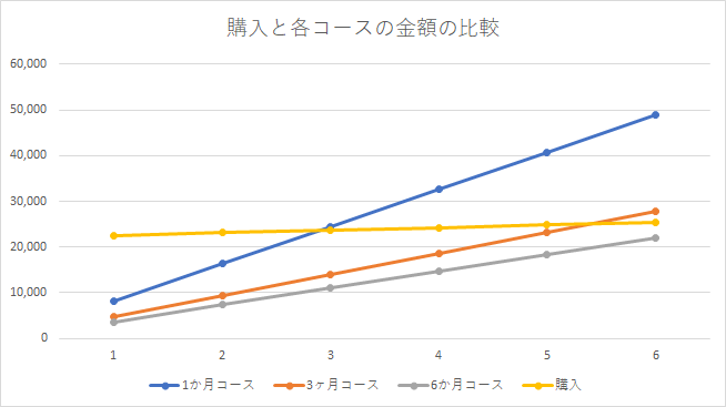 f:id:DankanTakeshi:20210411140713p:plain
