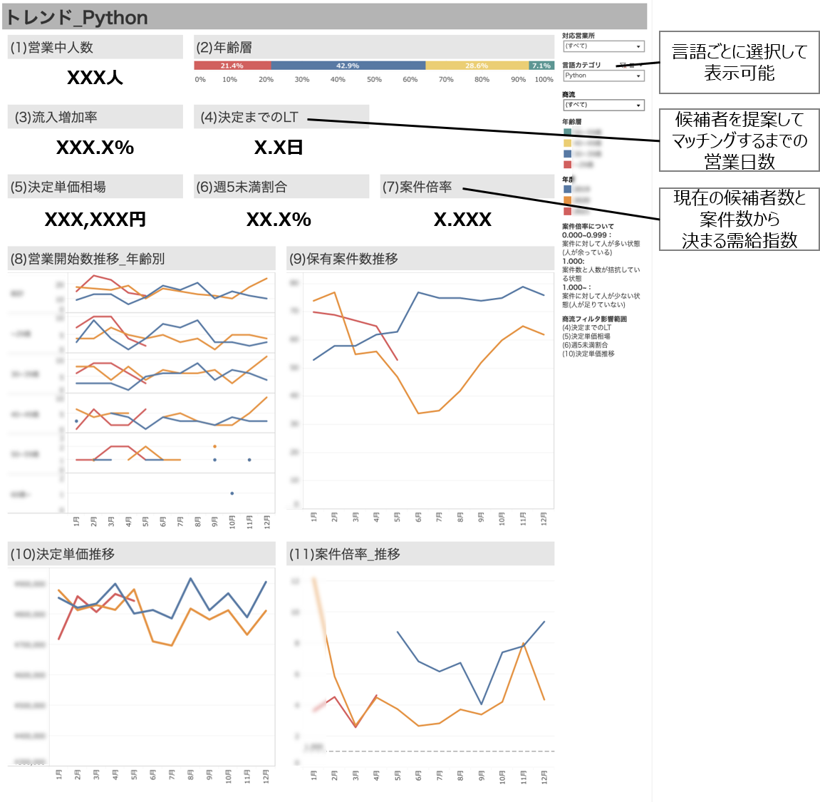 f:id:DataStrategyOffice:20210528172912p:plain