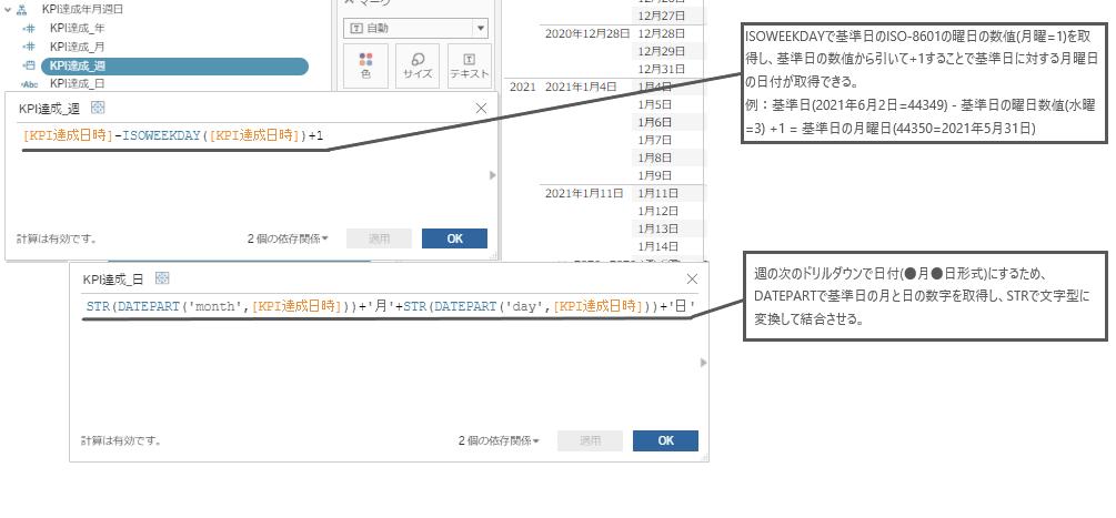 f:id:DataStrategyOffice:20210602114728p:plain