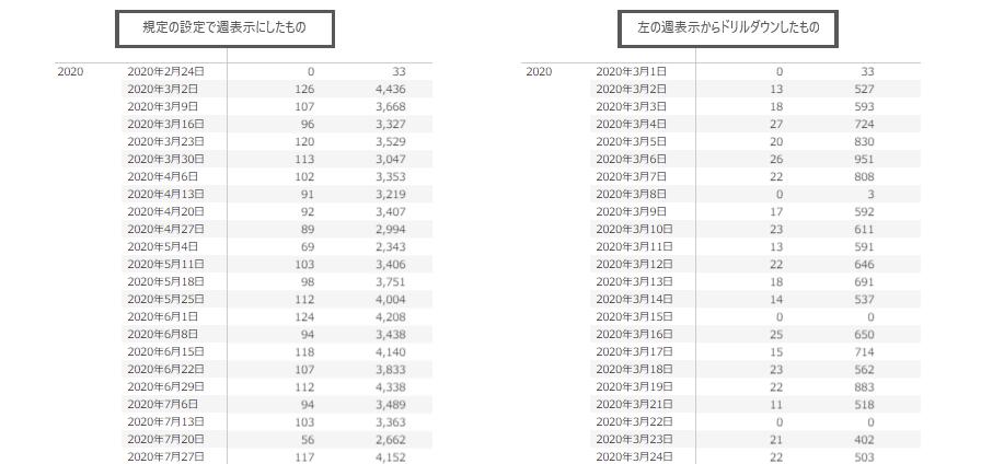 f:id:DataStrategyOffice:20210602115802p:plain