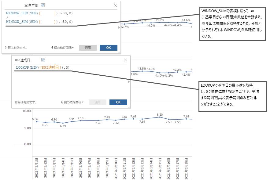 f:id:DataStrategyOffice:20210602115938p:plain