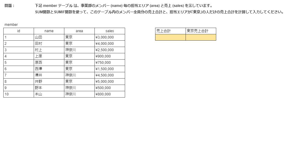 f:id:DataStrategyOffice:20210708132732p:plain