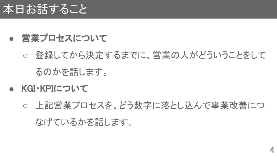 f:id:DataStrategyOffice:20210708132757p:plain