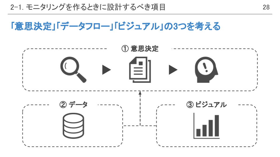 f:id:DataStrategyOffice:20210708132831p:plain