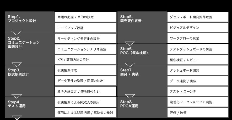 f:id:DatoramaJapan_blog:20180214102141p:plain