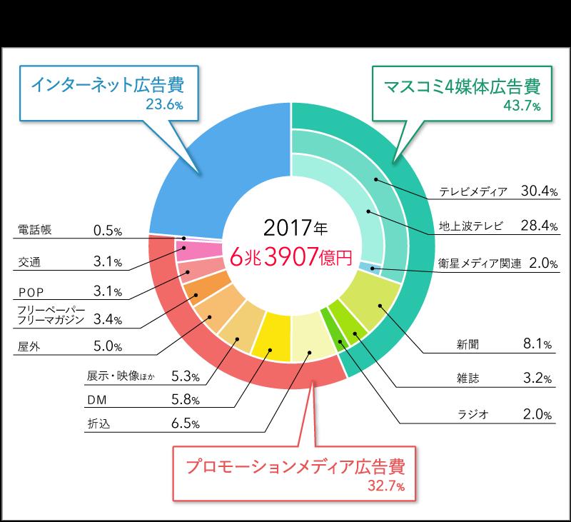 f:id:DatoramaJapan_blog:20180226074711p:plain