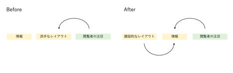f:id:DatoramaJapan_blog:20200511161739p:plain