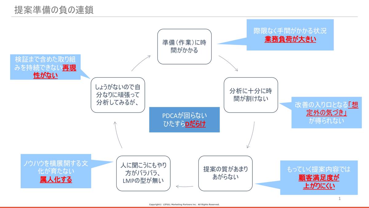 f:id:DatoramaJapan_blog:20200521154234p:plain