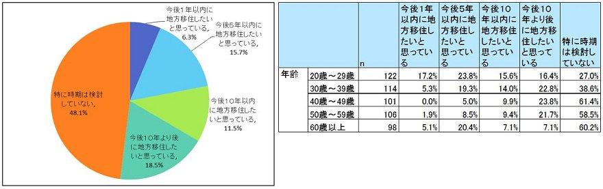 f:id:Decentralized-Arrow:20200321220015j:plain