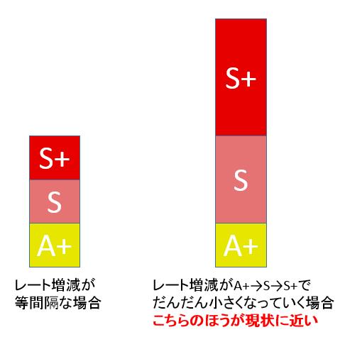 f:id:Dekosuke:20151127000812p:image:w280