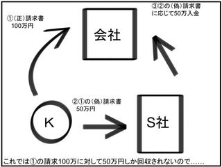 f:id:Delete_All:20210618174700j:plain