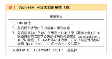 f:id:DermaSamurai:20210921101412p:plain