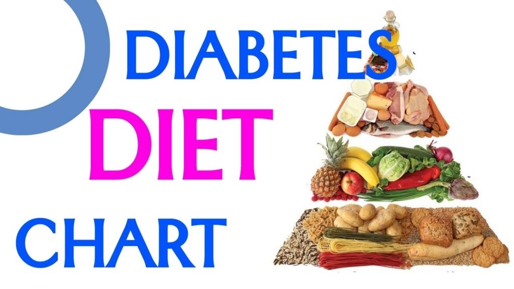 f:id:DiabetesCure:20170804151617j:plain