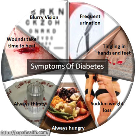 f:id:DiabetesCure:20170804152156j:plain