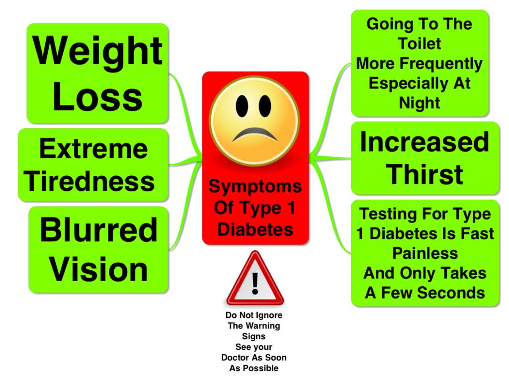f:id:DiabetesCure:20170817125443p:plain