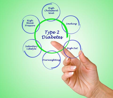f:id:DiabetesCure:20171101155934j:plain