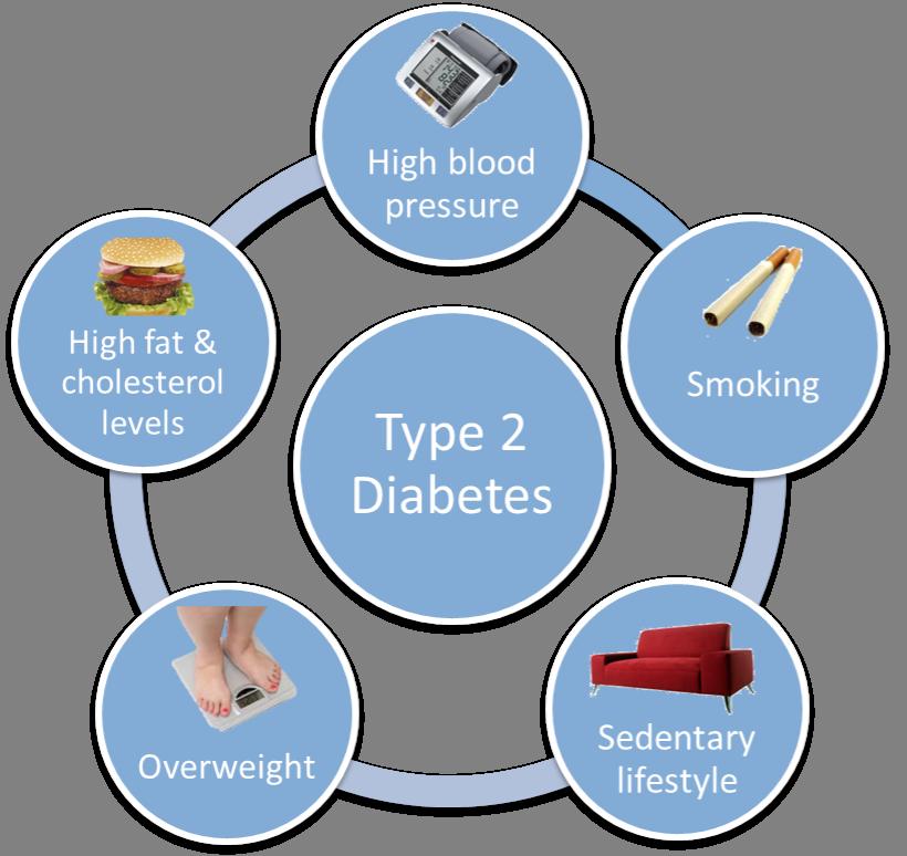 f:id:DiabetesCure:20171101155954p:plain