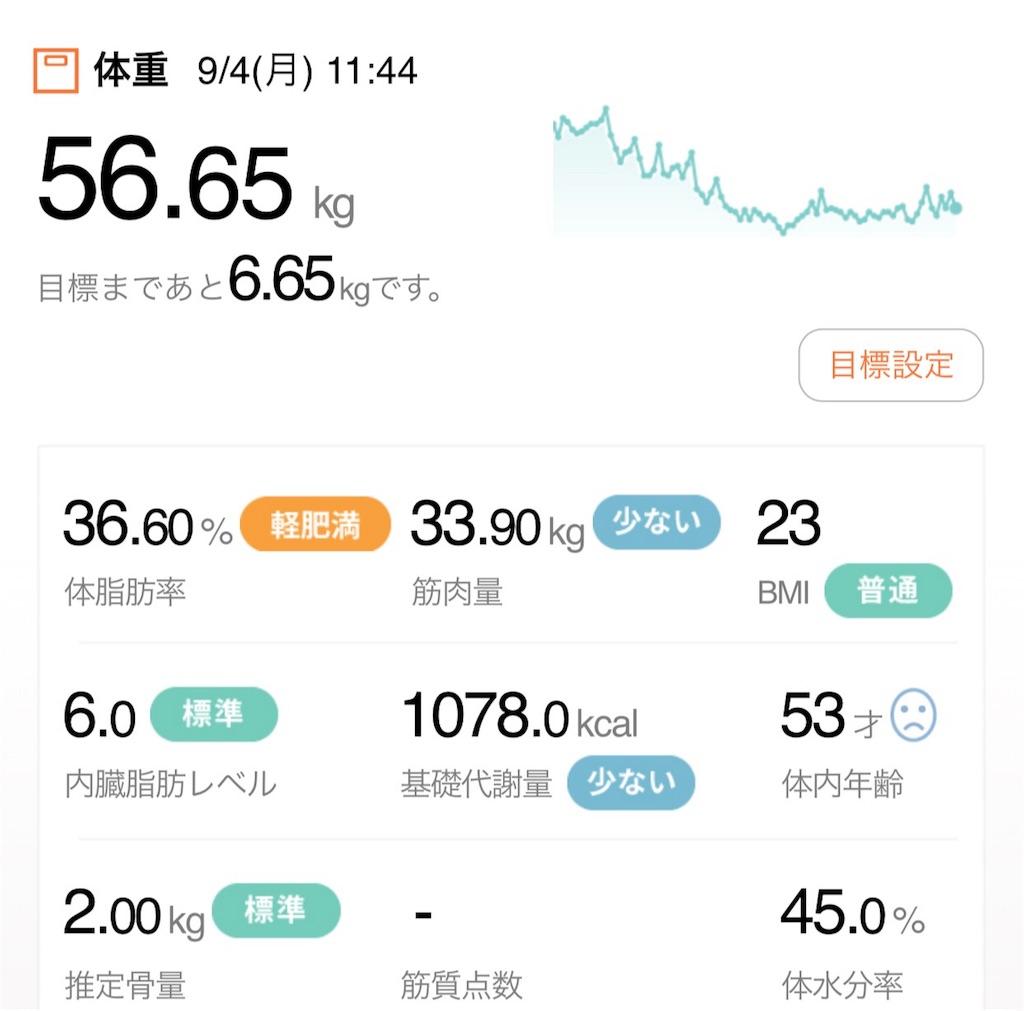 f:id:Diet_8:20170904122030j:image