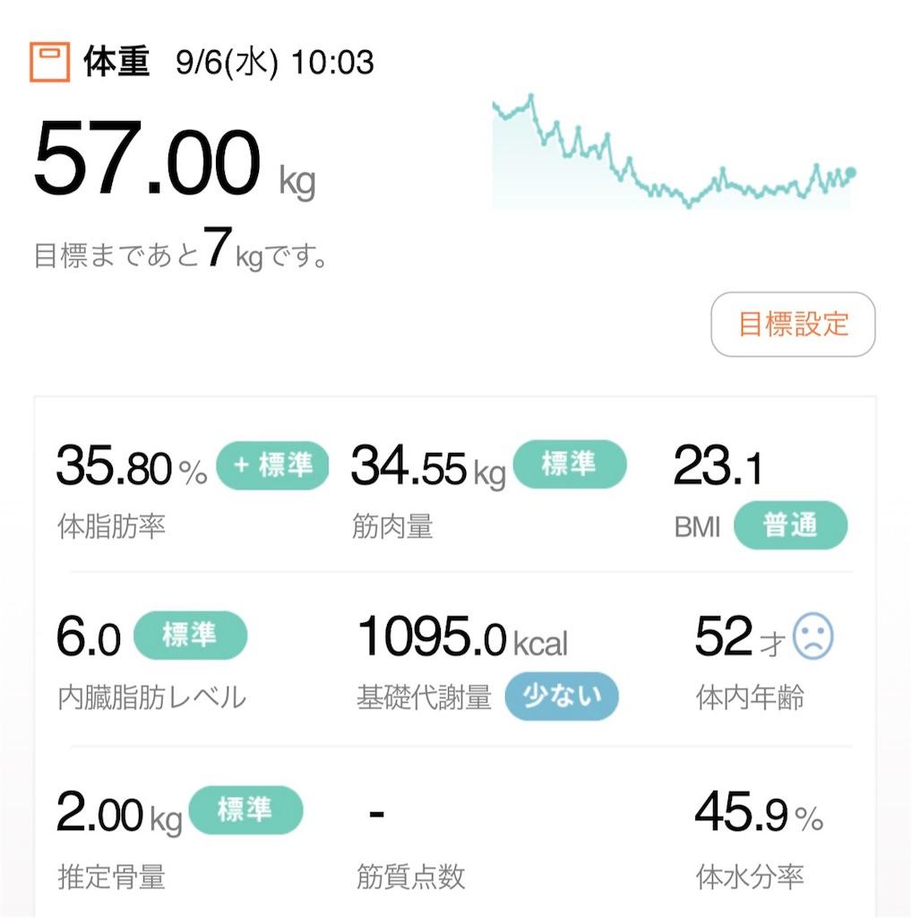 f:id:Diet_8:20170906104927j:image
