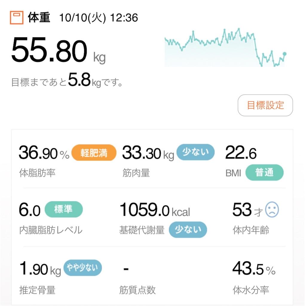 f:id:Diet_8:20171010125732j:image