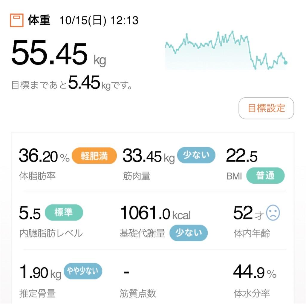 f:id:Diet_8:20171015130124j:image