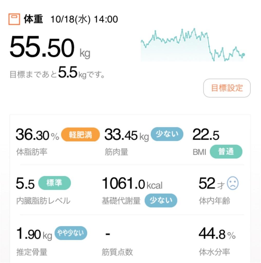 f:id:Diet_8:20171018140920j:image