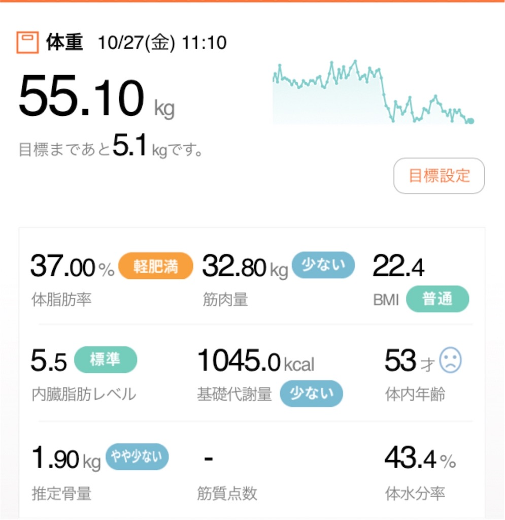 f:id:Diet_8:20171027130026j:image