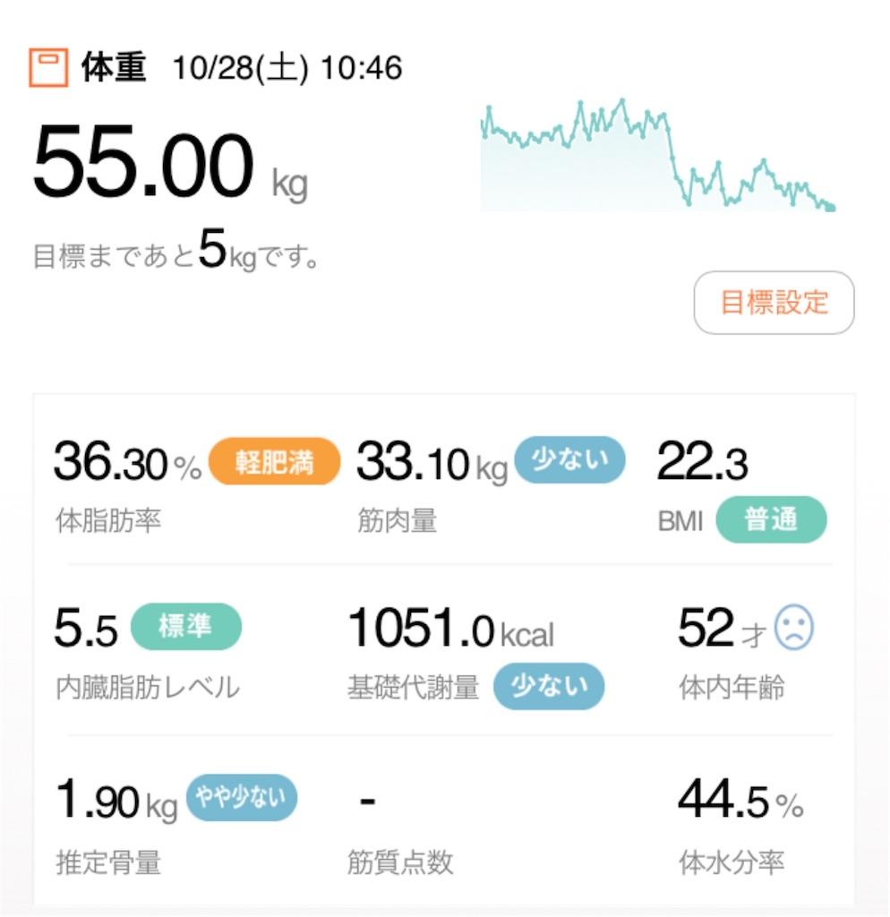 f:id:Diet_8:20171028110036j:image