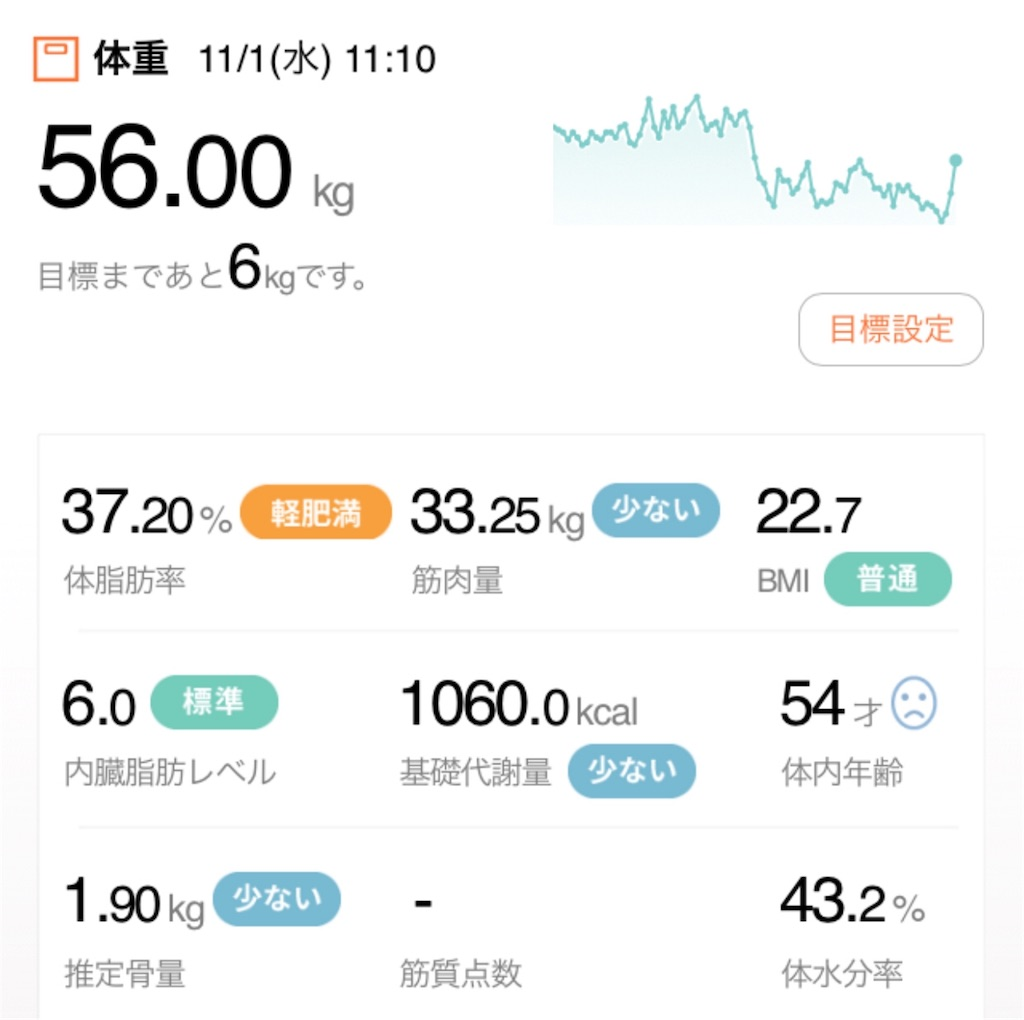 f:id:Diet_8:20171101131241j:image