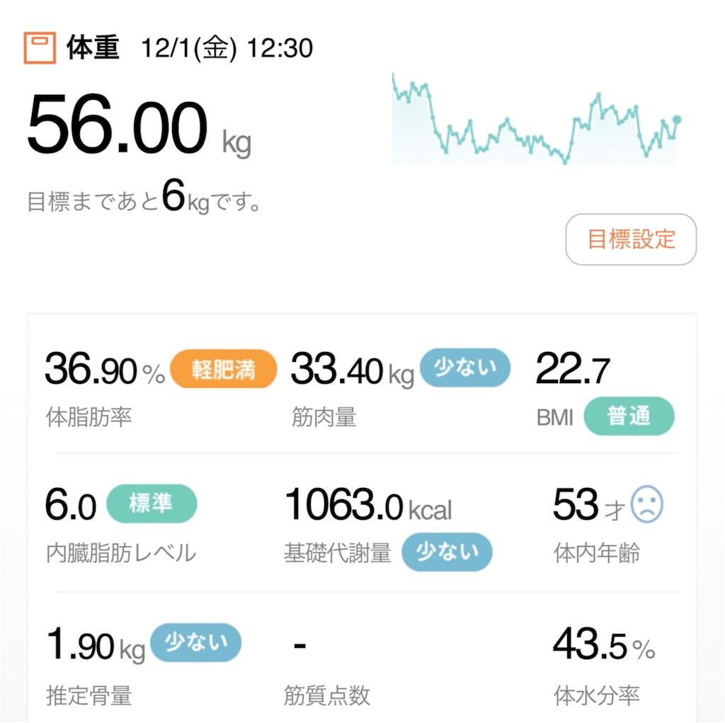 f:id:Diet_8:20171201130145j:image