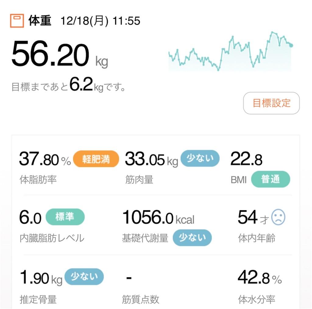 f:id:Diet_8:20171218134751j:image