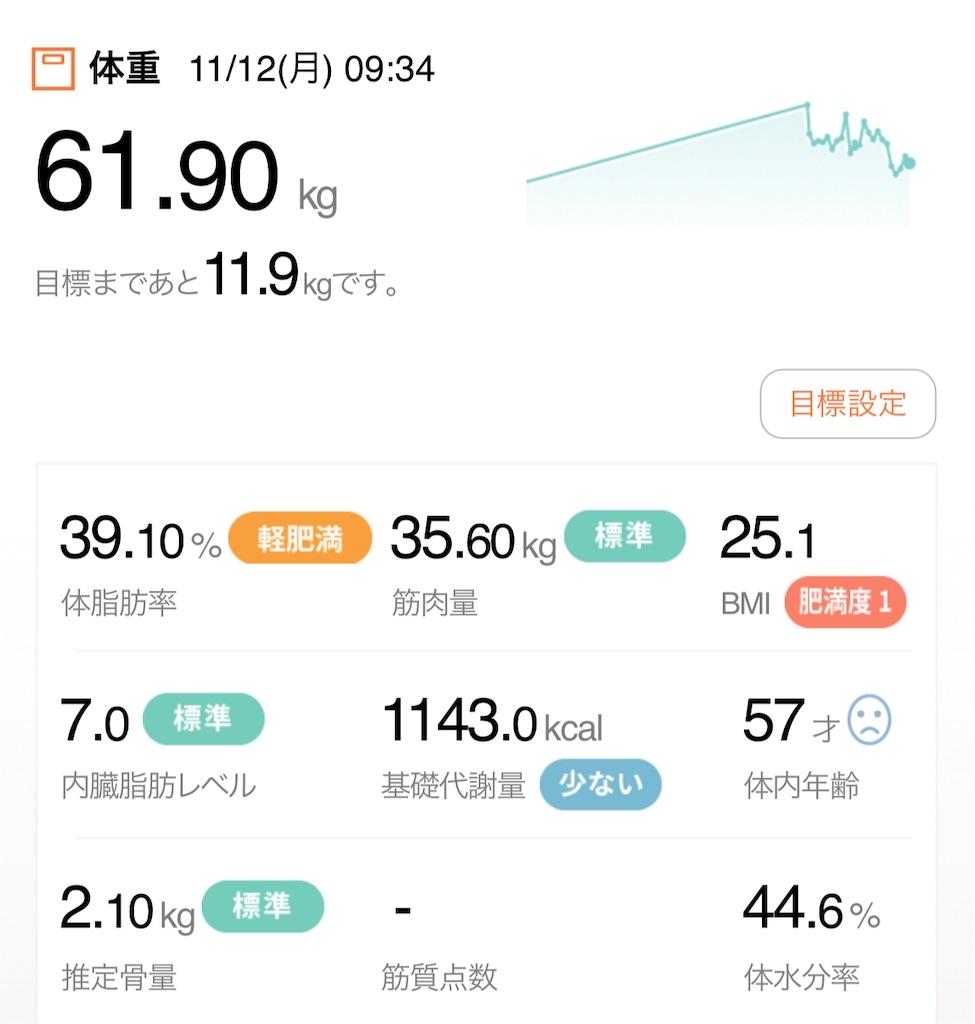 f:id:Diet_8:20181112105737j:image