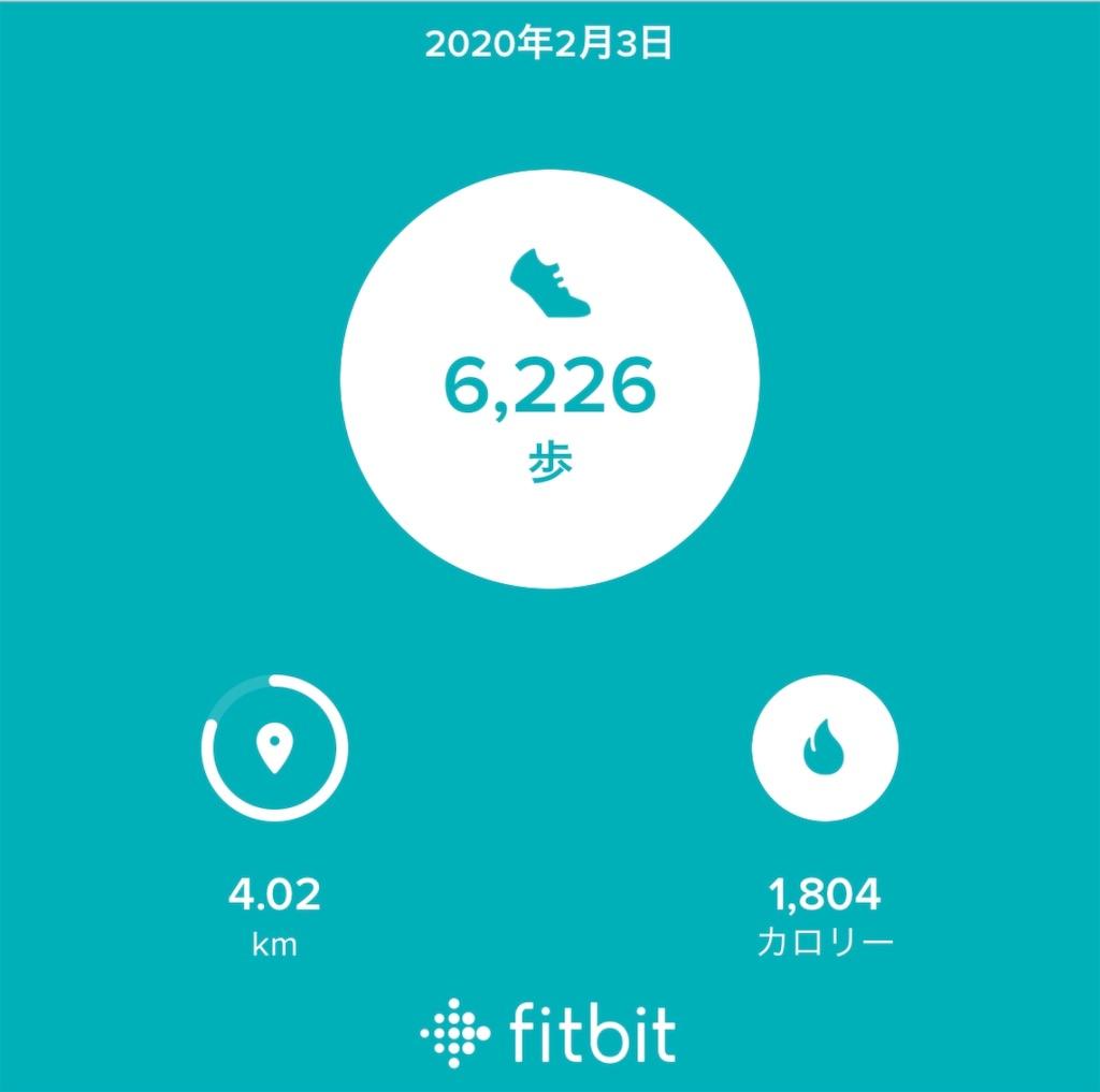 f:id:Diet_8:20200204235654j:image