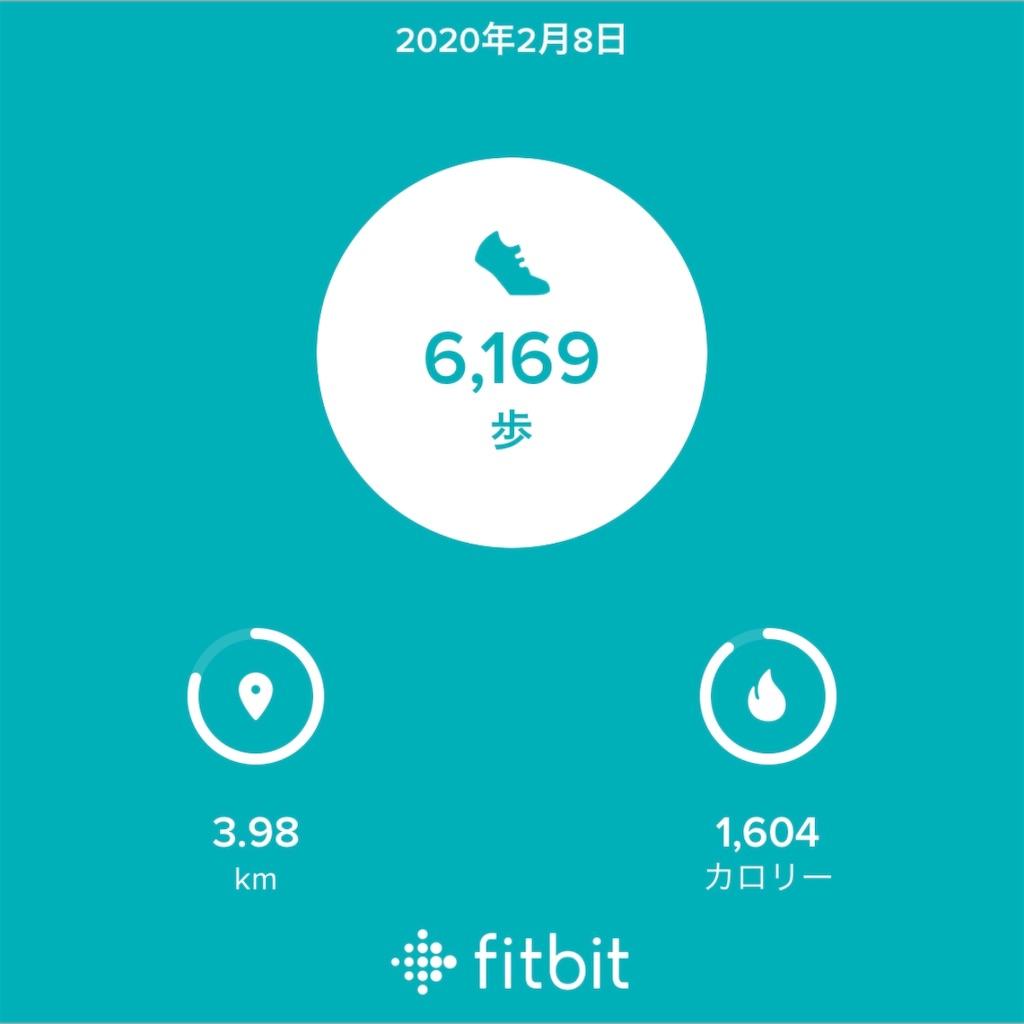 f:id:Diet_8:20200209130003j:image