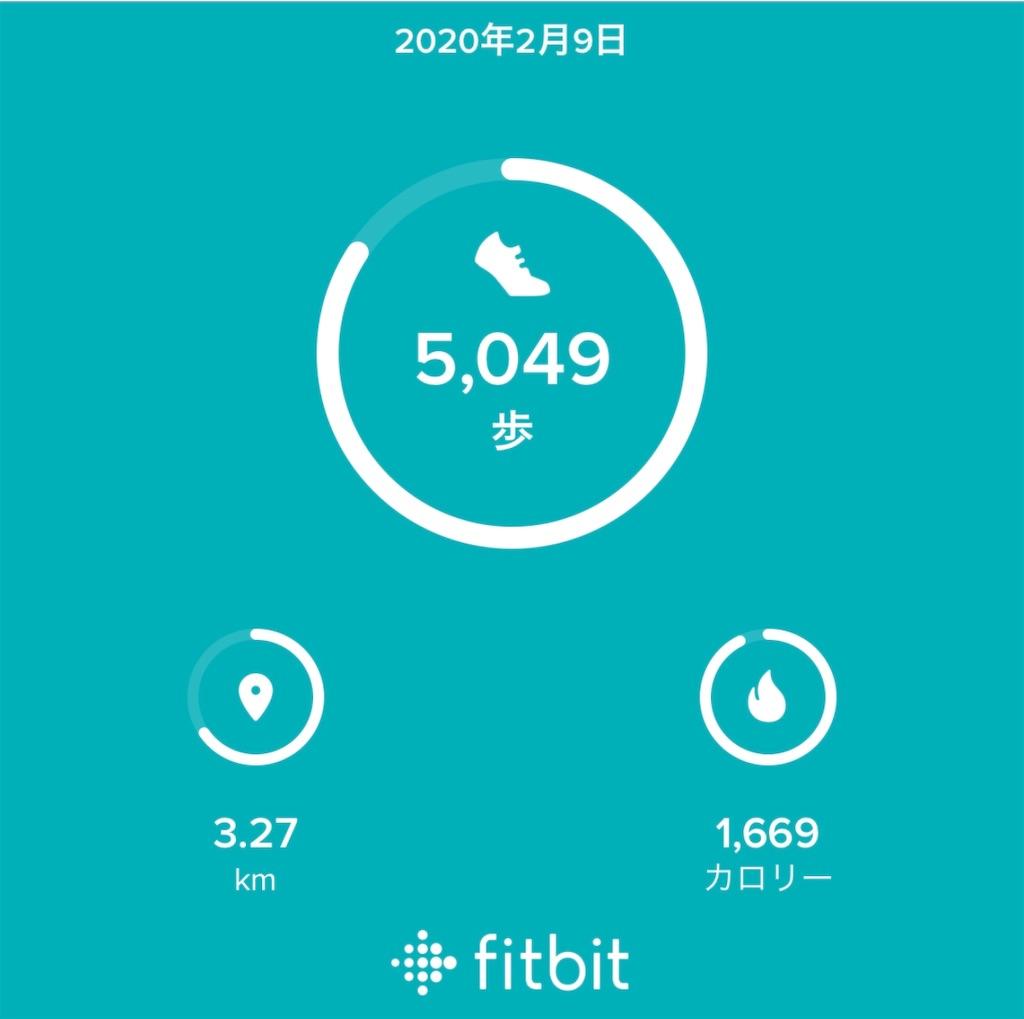 f:id:Diet_8:20200210193335j:image