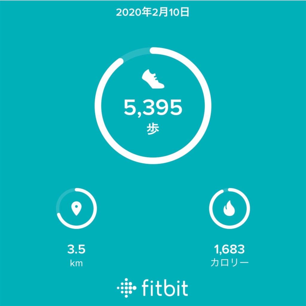 f:id:Diet_8:20200211133247j:image