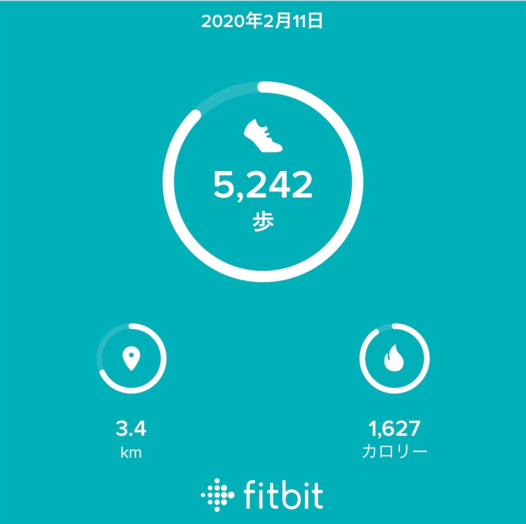 f:id:Diet_8:20200212104350j:image