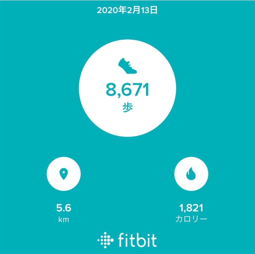 f:id:Diet_8:20200215002018j:image