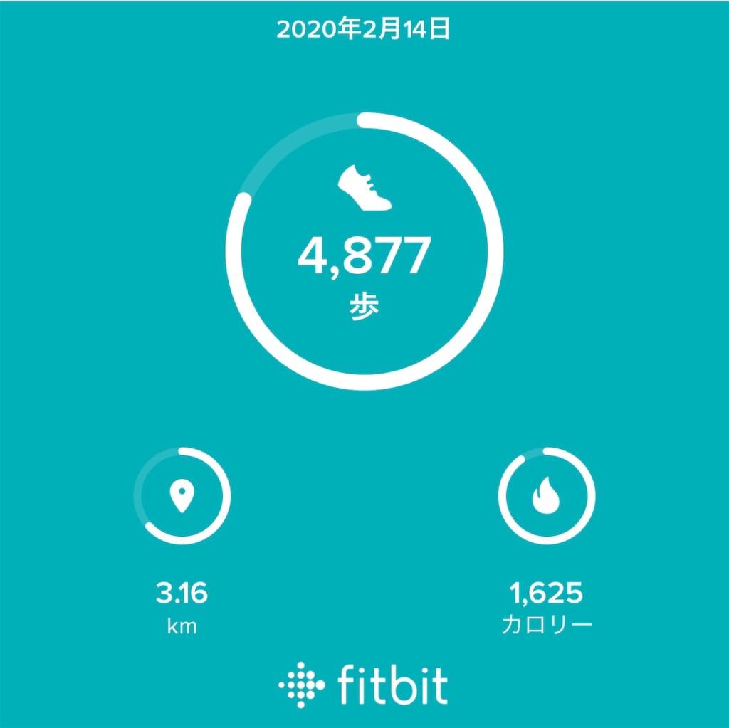 f:id:Diet_8:20200215205826j:image