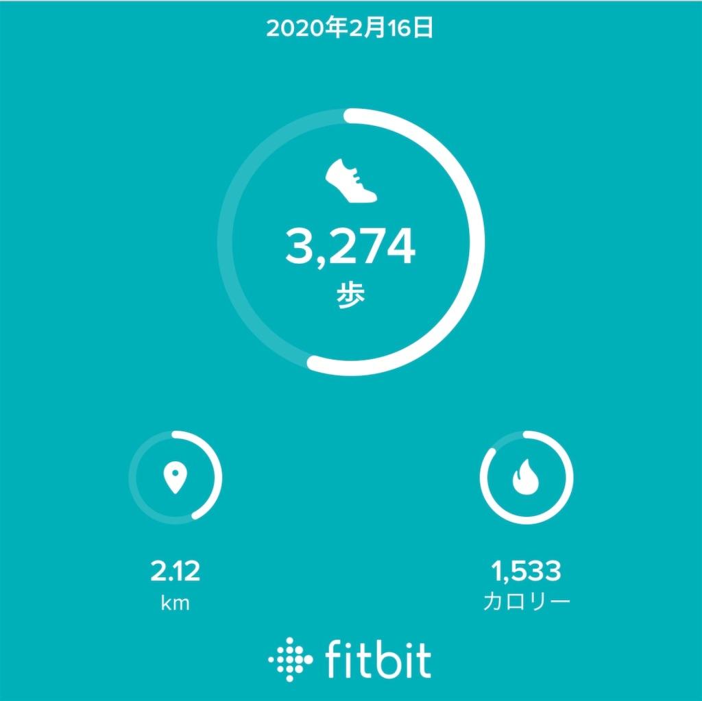 f:id:Diet_8:20200217180259j:image
