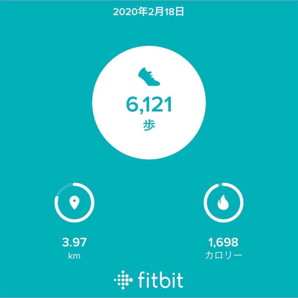 f:id:Diet_8:20200219220814j:image